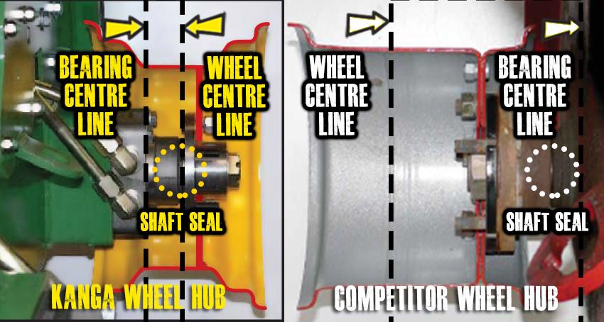 load engineering mini digger wheel