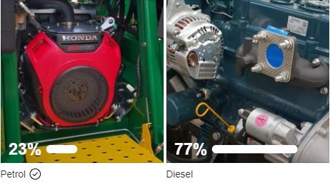 Kanga Loaders Petrol or Diesel Loader